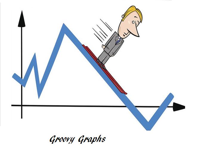 Groovy Graphs